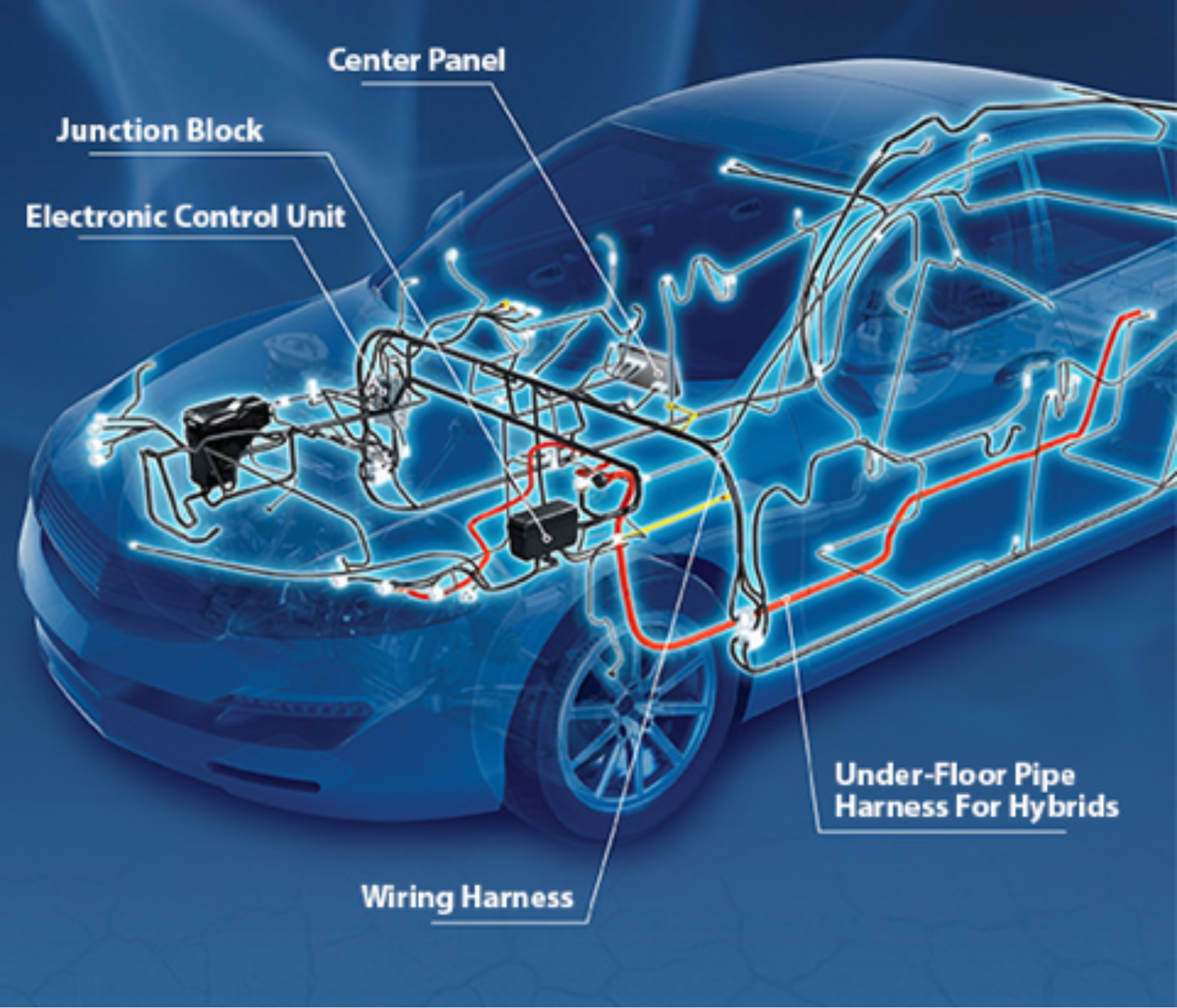 image core business wiring harnesses sews cabind Classic Car Wiring Harness at virtualis.co